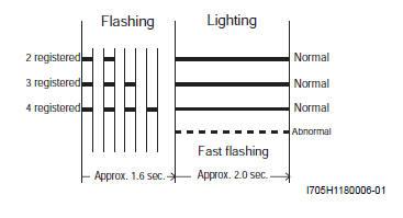 Suzuki GSX-R 1000 Service Manual: Immobilizer description (for e-02