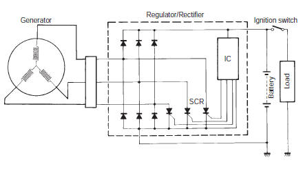 Suzuki GSX-R 1000 Service Manual: Schematic and routing diagram ...