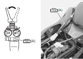 Suzuki GSX-R 1000 Service Manual: Self-diagnosis function