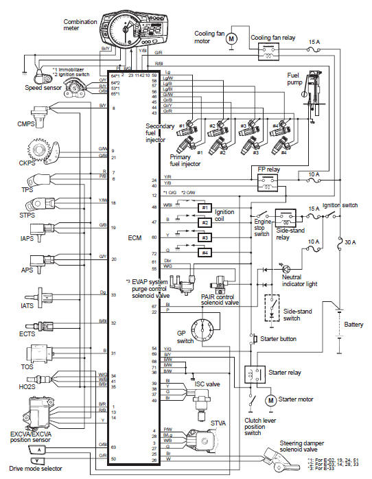 suzuki gsx r 1000 service manual schematic and routing diagram on 2006 Suzuki Gsxr 600 Wiring Diagram Electrical Wire Colors Diagram for suzuki gsx r fi system wiring diagram