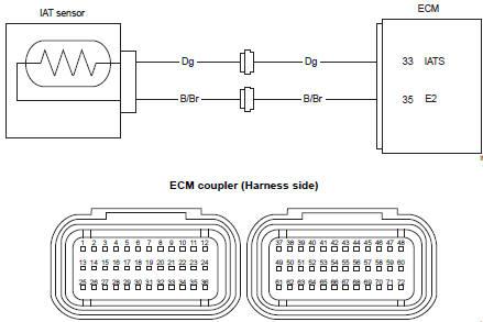 suzuki gsx r 1000 service manual dtc c21 p0110 h l. Black Bedroom Furniture Sets. Home Design Ideas
