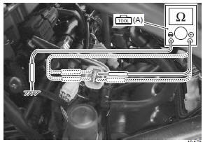 "Suzuki GSX-R 1000 Service Manual: DTC ""c28"" (p1655"