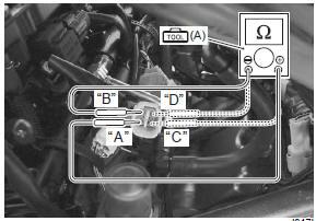 "Suzuki GSX-R 1000 Service Manual: DTC ""c28"" (p1655): secondary"