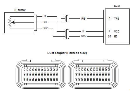 c14 engine diagram c14 wiring diagram
