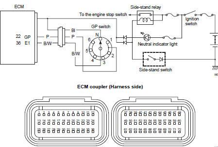Suzuki GSXR 1000 Service Manual  DTC    c31     p0705   gp