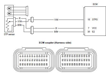 "Suzuki GSX-R 1000 Service Manual: DTC ""c29"" (p1654-h/l ... on"