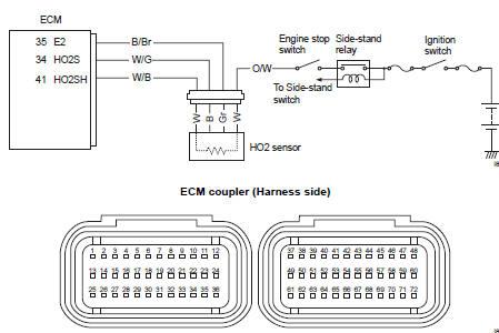 """Suzuki GSX-R 1000 Service Manual: DTC """"c44"""" (p0130/p0135): ho2 on gsxr 1100 wiring diagram, gsxr 1000 engine diagram, ninja 1000 wiring diagram, gsxr 1000 piston, gsxr 1000 oil pump, gsxr 1000 owner manual, gsxr 1000 automatic transmission, gsxr 1000 headlight, gsxr 1000 transformer, gsxr 1000 frame, gsxr 600 wiring diagram, fzr 1000 wiring diagram, tl 1000 r wiring diagram, gsxr 1000 ecu, gsxr 1000 exhaust, gsxr 1000 motor, gsxr 1000 wheels, gsxr 1000 clutch, gsxr 1000 battery, gsxr 1000 parts,"""