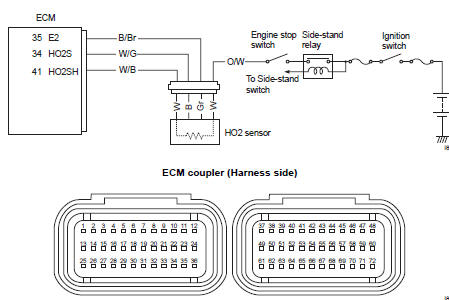 Suzuki Gsx R 1000 Service Manual Dtc C44 P0130 P0135