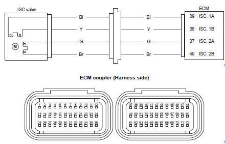 Isc Valve Circuit Malfunction, Suzuki Gsxr 600 Srad Wiring Diagram